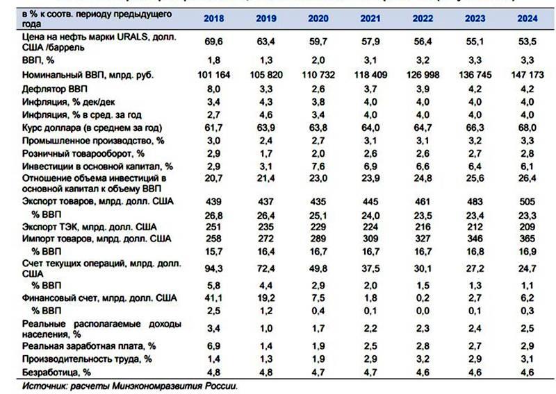 Экономика латвии сегодня, уровень жизни
