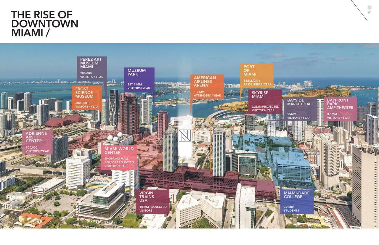 Уровень жизни в майами в 2021 году: цены, росходы, лучшие районы