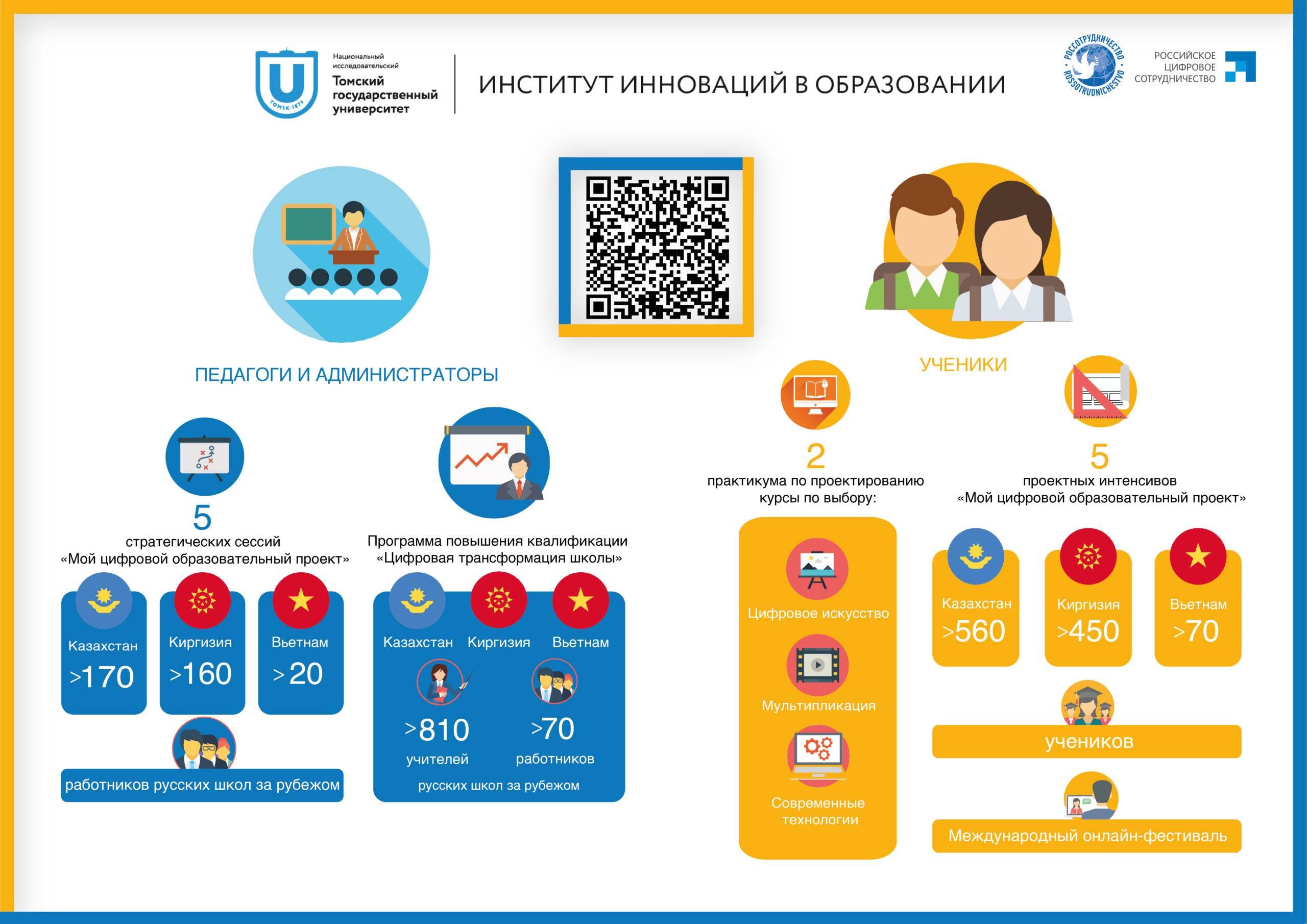 Получение внж в эстонии гражданину россии при покупке недвижимости, по браку в 2021