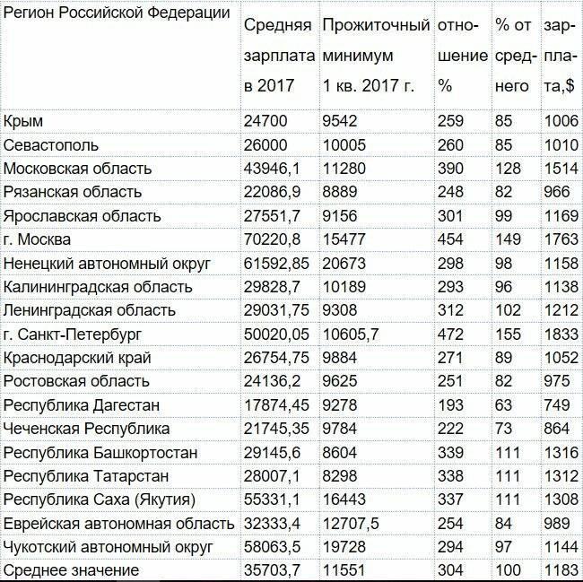 Работа в черногории: средние зарплаты и вакансии в 2021 году