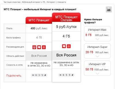 Я подключил esim в россии на iphone 11. плюсы и минусы