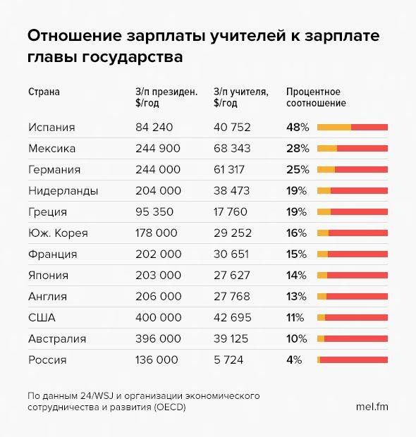 Работа в турции для украинцев, русских и белорусов в 2021 году