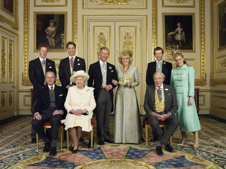 Брак и иные виды семейных союзов в зарубежных странах