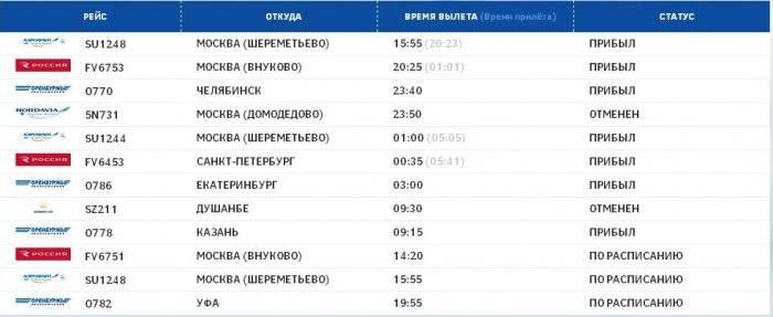 Аэропорт мэйлань хайкоу — сайт на русском языке
