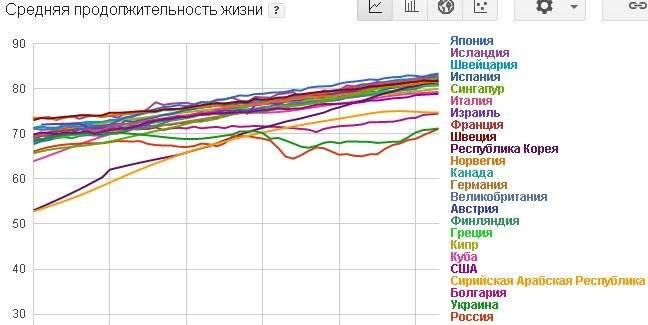Население японии — википедия