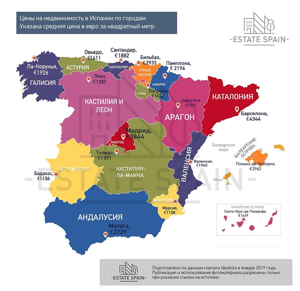 Сколько стоит поездка в испанию – так удобно!  traveltu.ru