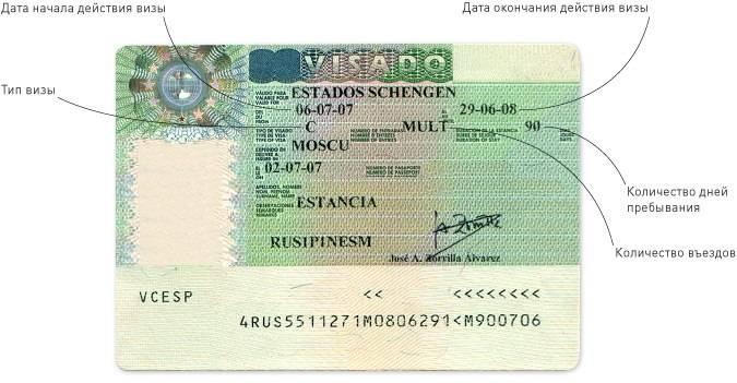 Какие страны можно посетить с визой болгарии в 2019 году