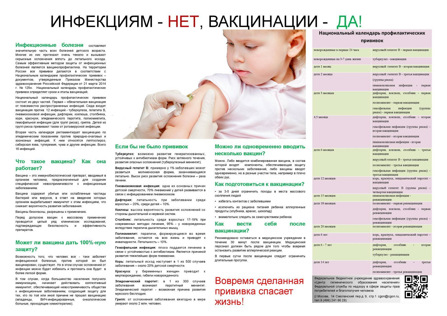 Детские прививки в испании. испания по-русски - все о жизни в испании
