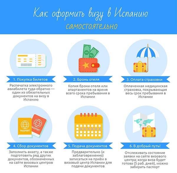 5 идей для открытия перспективного бизнеса в испании, не требующего больших вложений. испания по-русски - все о жизни в испании