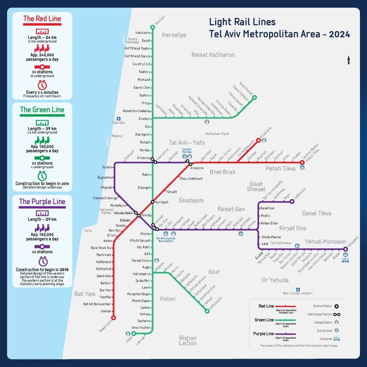 Парк «мини-израиль», иерусалим – официальный сайт, цены 2021, режим работы, что посмотреть, фото, видео, отзывы, как добраться – туристер.ру