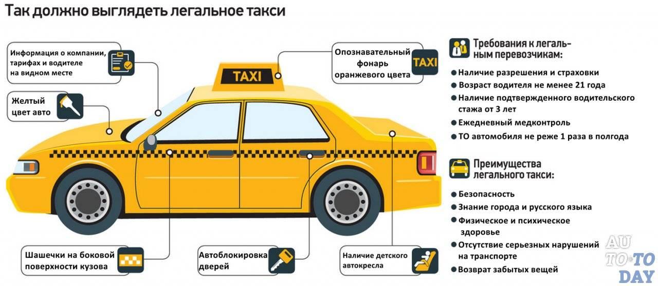Параметры автомобиля для работы в убер такси