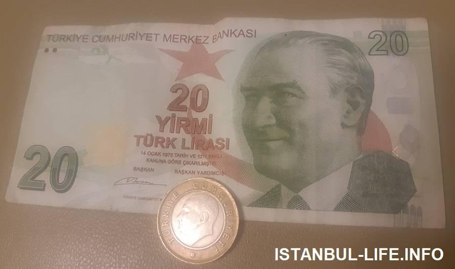 Монеты турции: фото и вся необходимая информация о турецкой лире (1 лира, 25 курушей, 50 турус)