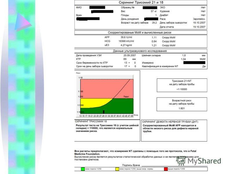 Документы и приказы: рациональное использование средств индивидуальной защиты от коронавирусной болезни (covid-19) и рекомендации при острой нехватке временное руководство воз от 6 апреля 2020 г