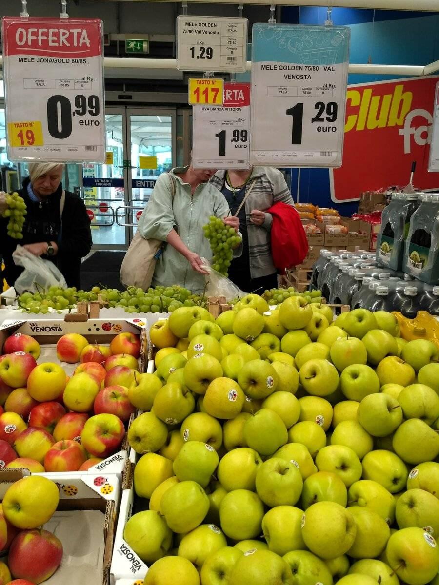 Цены на продукты в италии, 2021 год