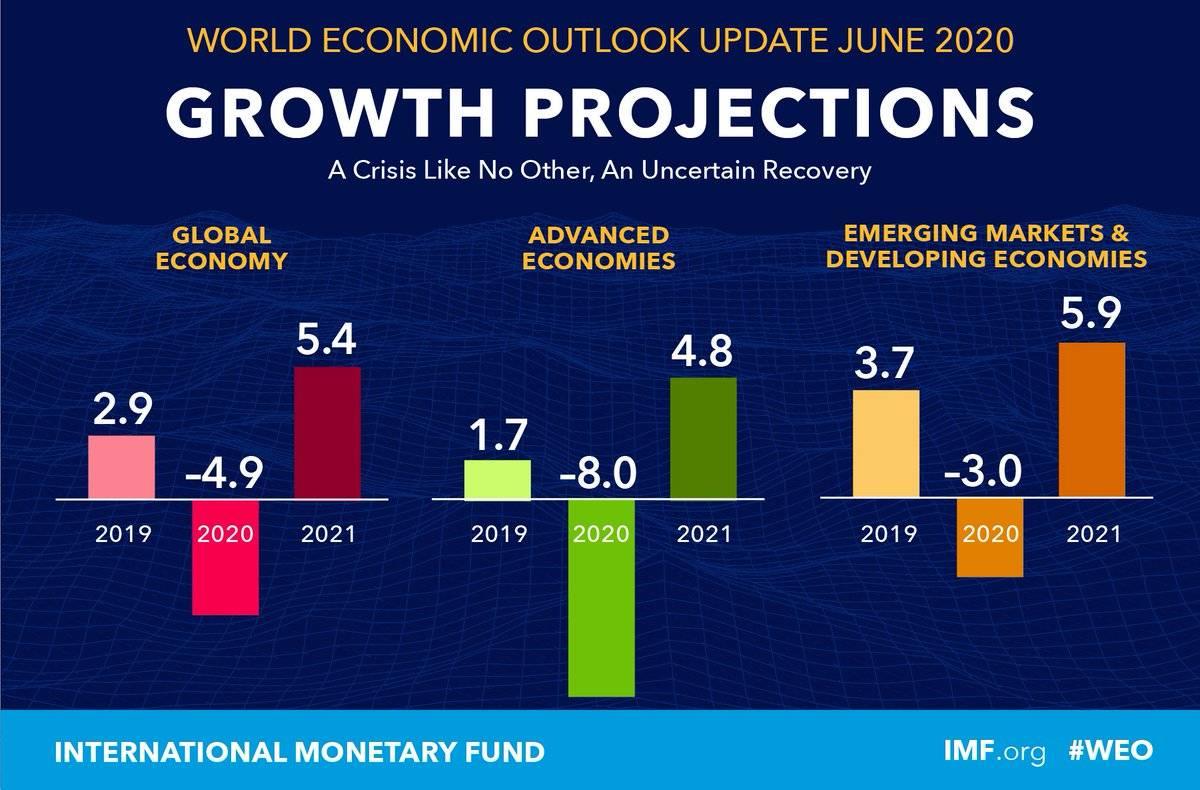 Экономика республики корея: секреты поступательного роста. zagranportal.ru — все новости (вчера, сегодня, сейчас) от 123ru.net