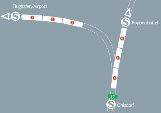 Как добраться из аэропорта гамбурга до порта киля - советы, вопросы и ответы путешественникам на трипстере
