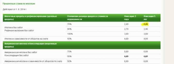 Кредит в чехии в 2021 году иностранцам: как взять