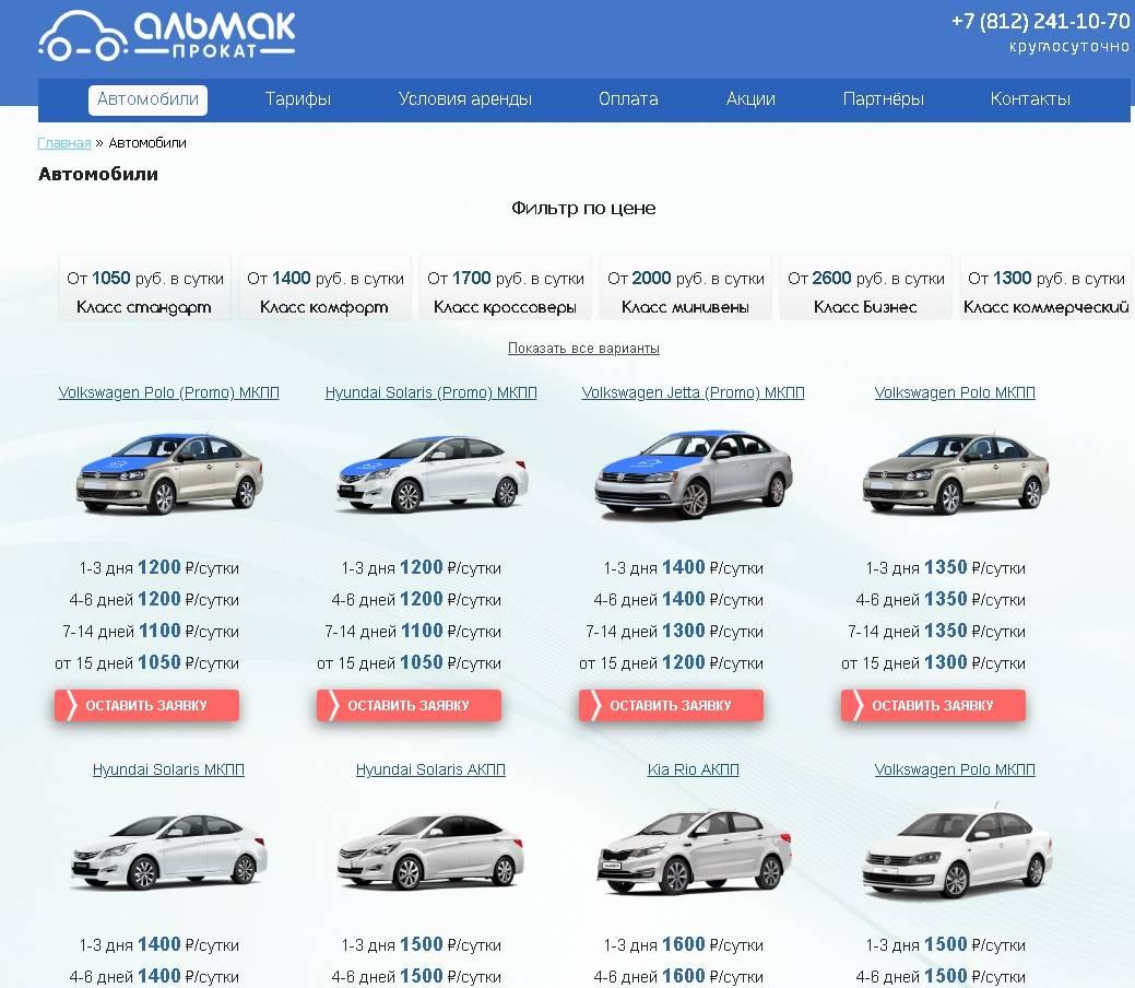 Как арендовать автомобиль в финляндии