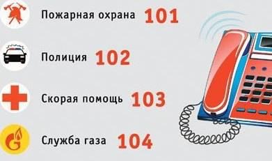 Как позвонить на домашний телефон с мобильного - инструкция тарифкин.ру как позвонить на домашний телефон с мобильного - инструкция