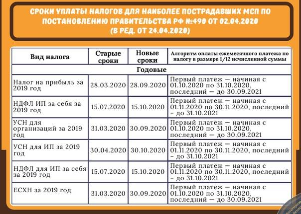 Соглашения об избежании двойного налогообложения с кипром, мальтой, люксембургом и нидерландами с 2021 года