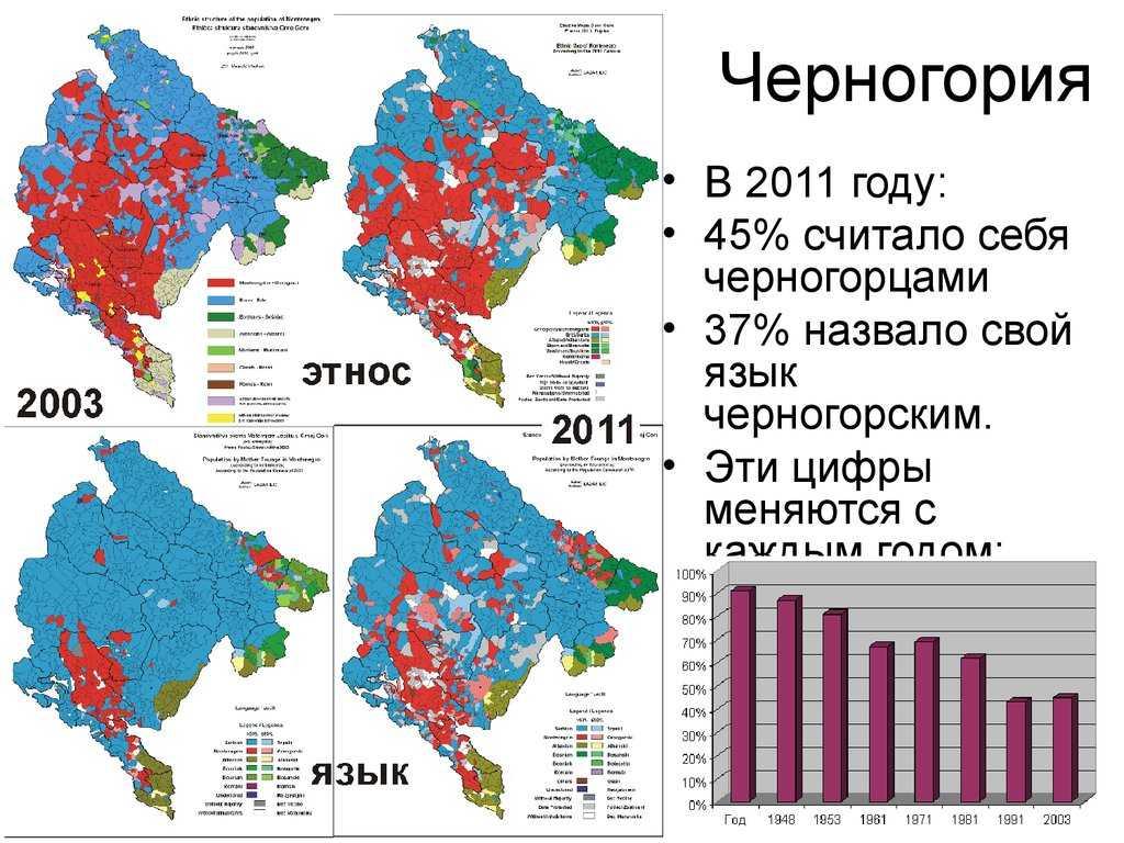 Погода и климат в черногории в 2021 году: в подгорице, будве, которе
