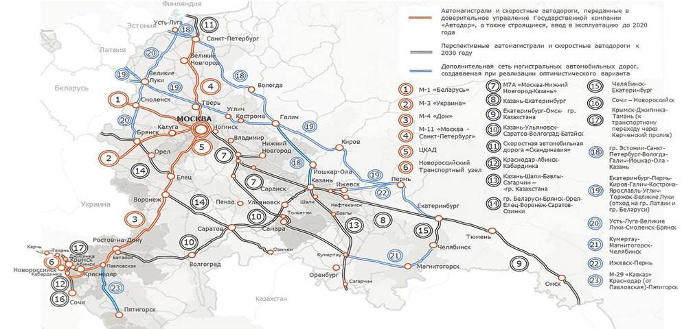 Автомобильные дороги в венгрии