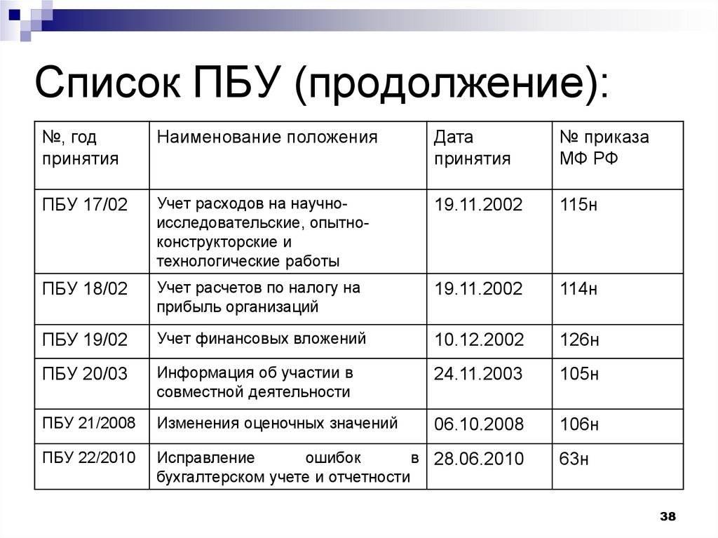 Налоги в чехии для иностранцев в 2021 году: ндфл, ндс