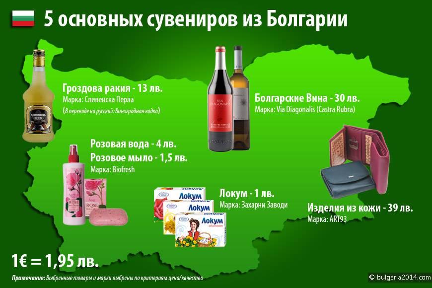 Когда болгария откроет границы с россией после коронавируса в 2020 году