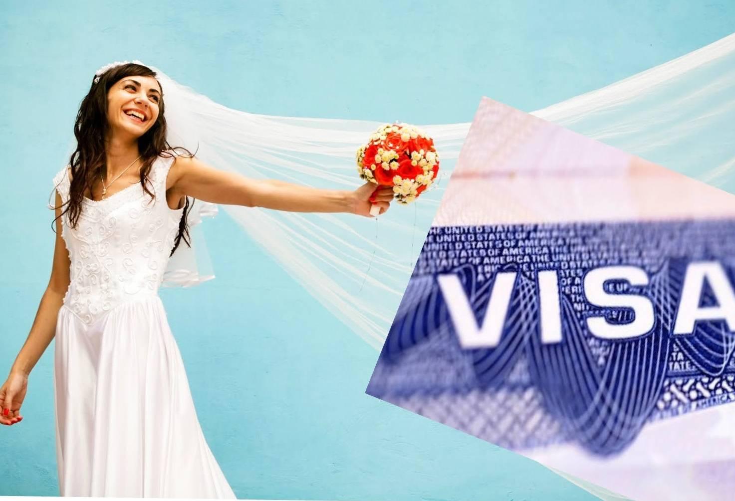 Заключение брака с украинцем в россии в 2021 году