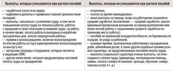 Преимущества и льготы по карте поляка для белорусов