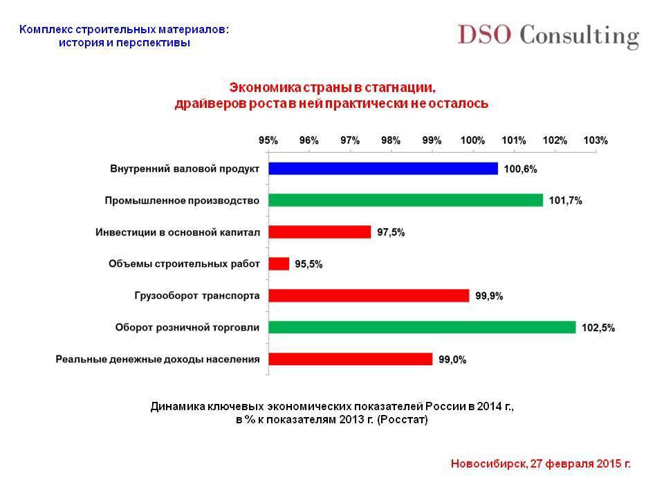 Кредитная «одиссея»: как греция намерена восстанавливаться после восьмилетнего долгового кризиса — рт на русском