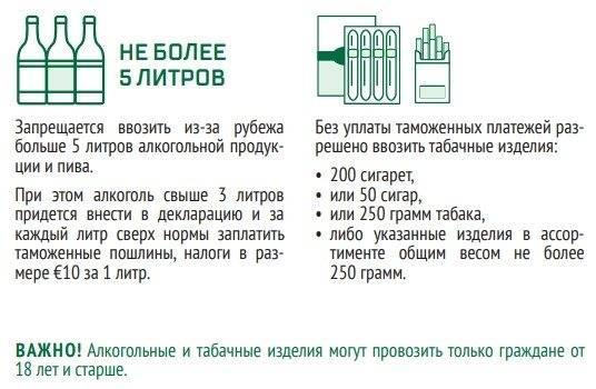 Что нельзя ввозить в эстонию из россии 2021 | em-an.ru