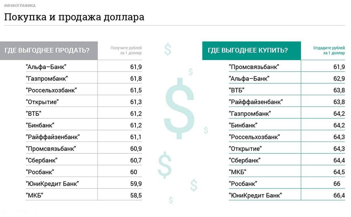 Какая валюта чехии, чешские кроны в праге, какие деньги брать, курс к рублю и евро 2020