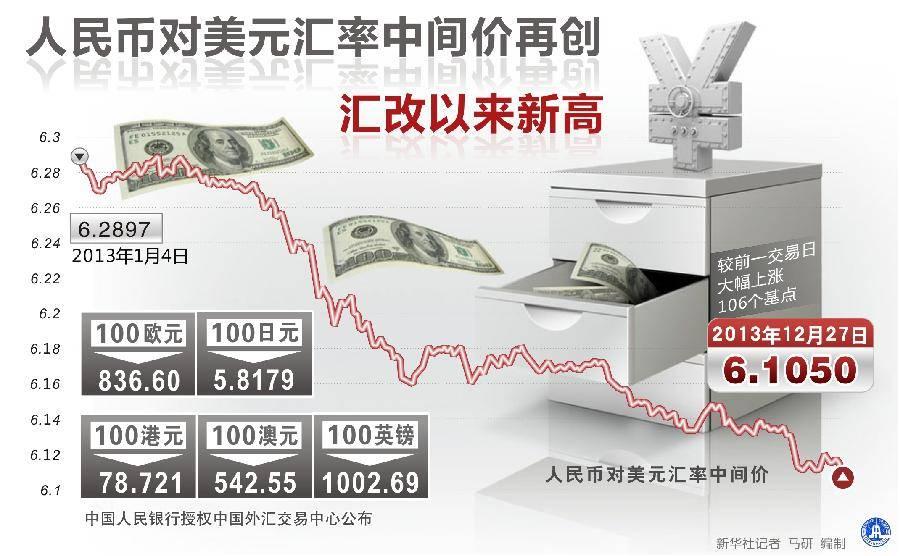 Юань жэньминьби (¥) — официальная валюта китая на туристер.ру