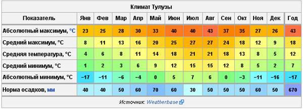 Погода в токио, что сложнее пережить душное лето или прохладную зиму?