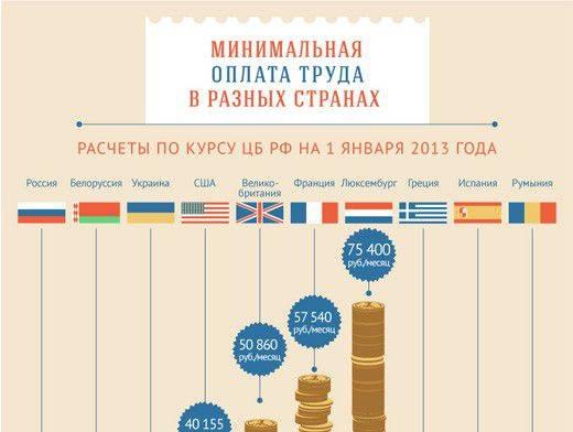 Работа в испании для русских: вакансии и размер зарплат в 2020 году
