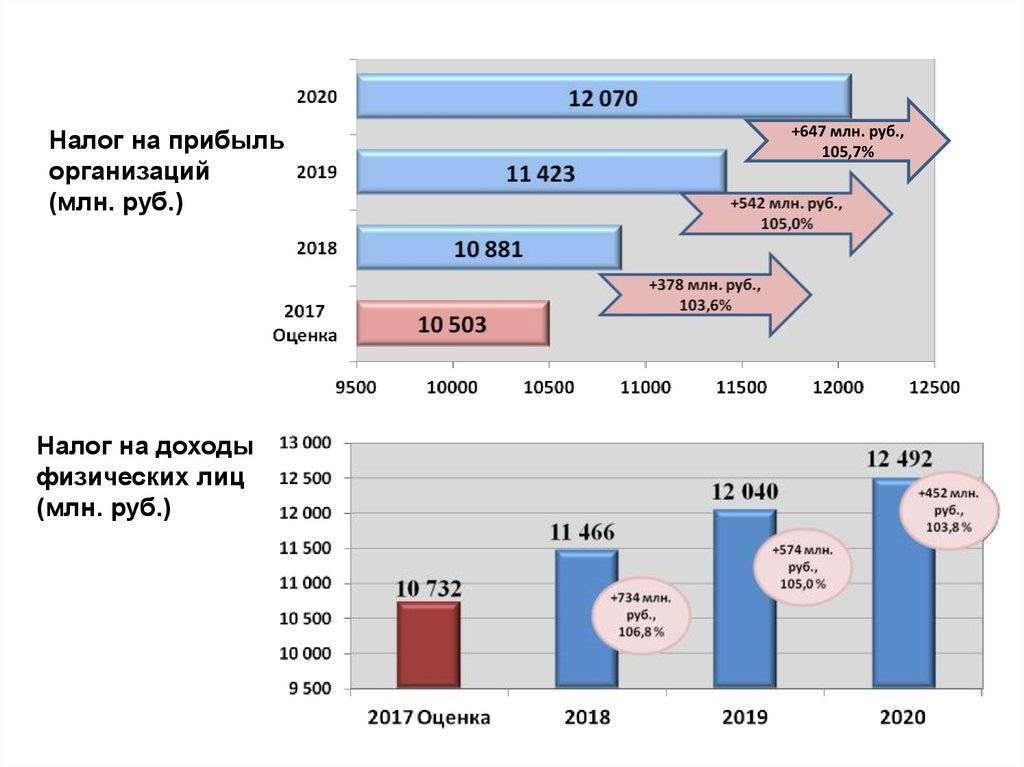 Фирмы в эстонии