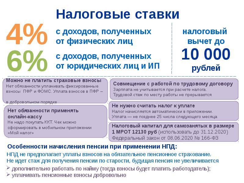 Изменения в соглашениях об избежании двойного налогообложения с кипром, мальтой, люксембургом и нидерландами с 2021 года — audit-it.ru