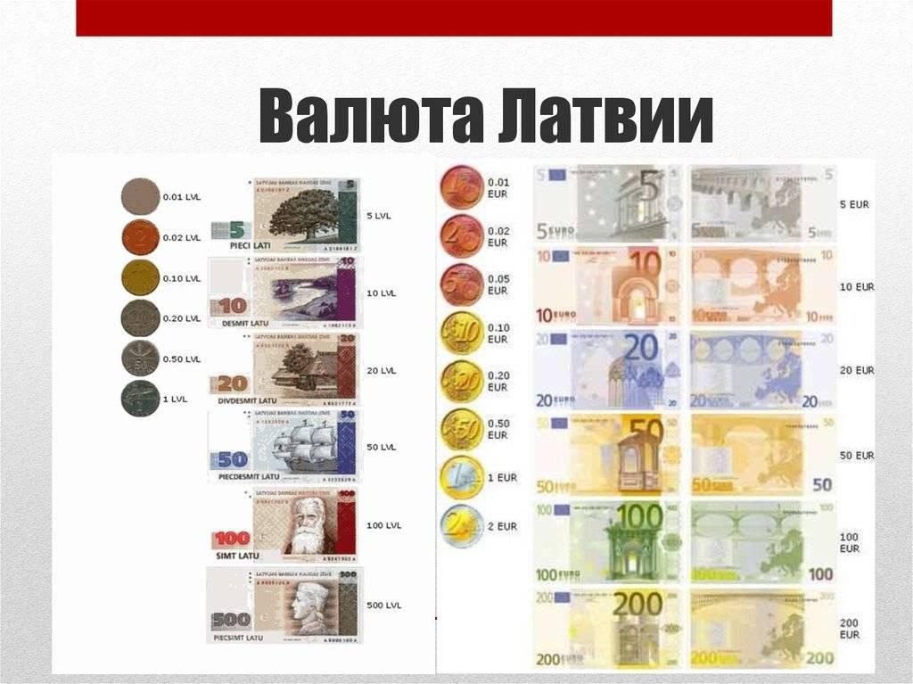 Рубль 3.0: цифровая валюта в пилотном режиме может заработать в 2021-м | статьи | известия