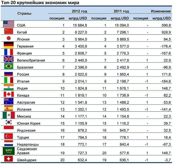 Ипотека в иностранном банке: в какой стране условия кредитования выгоднее