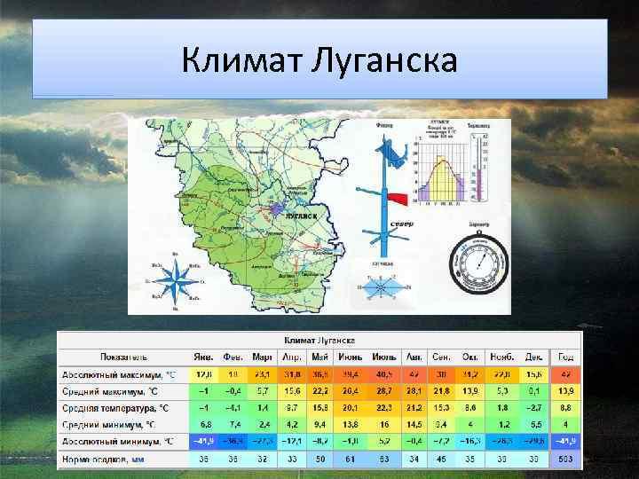 Погода по месяцам в финляндии и климат