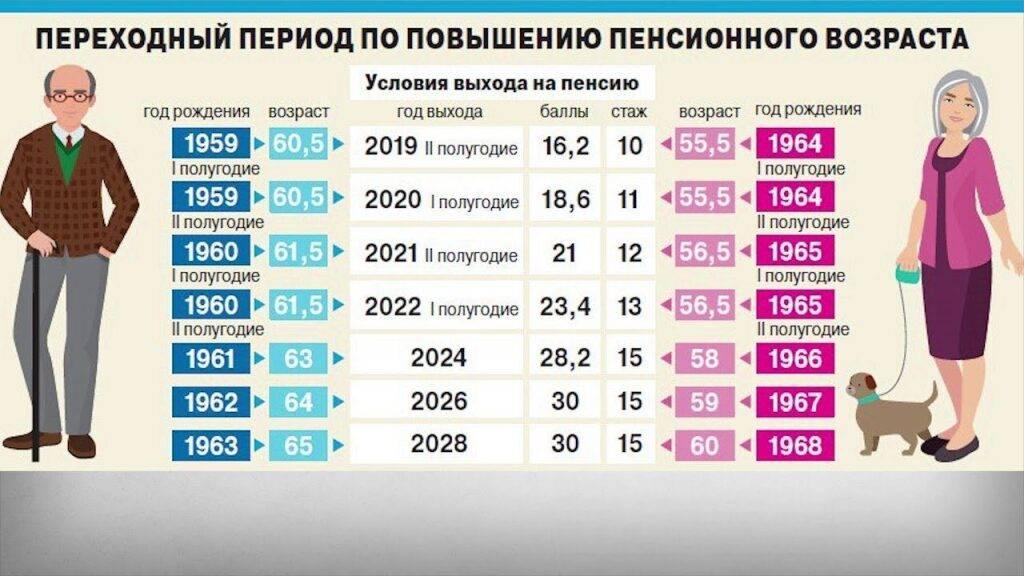 Минимальная и средняя зарплата во франции 2021 | take-profit.org