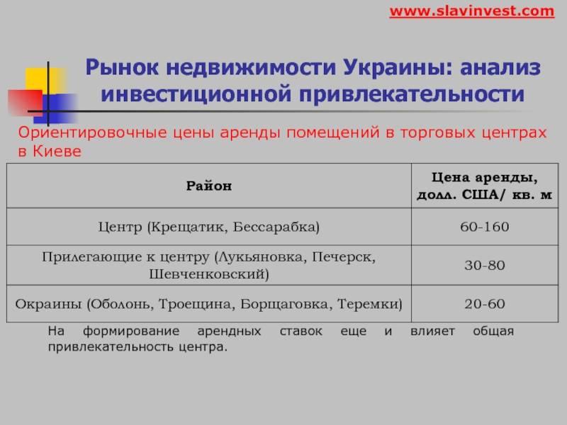 Инвестиционная привлекательность: понятие, критерии, оценка, показатели | vse-investicii