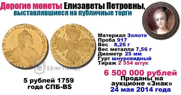 Англия монеты, история развития национальной валюты