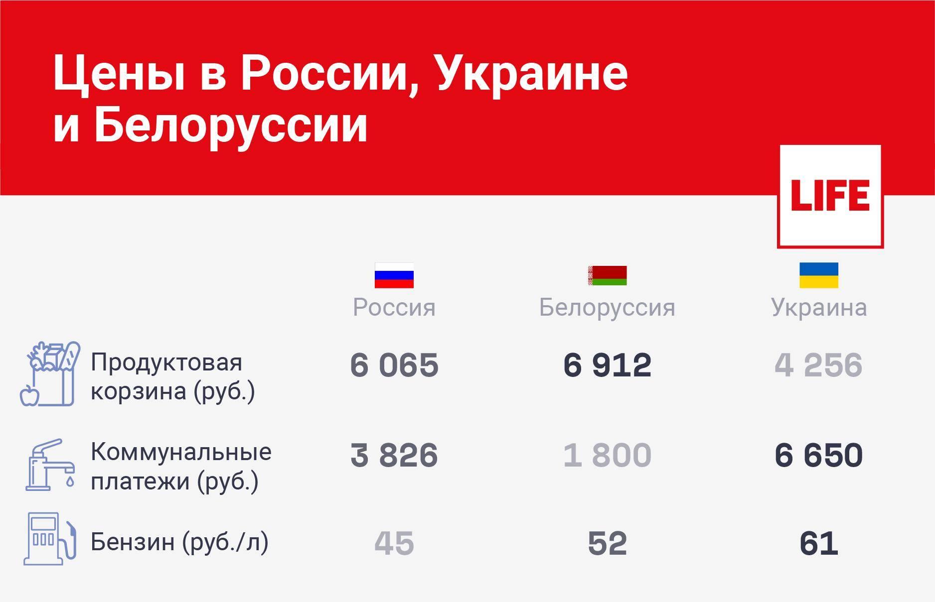 Как перевести деньги из польши в россию быстро и дешево - sameчас