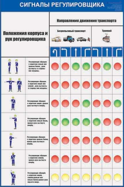 Болгария – автомобильные платные дороги. пдд и штрафы стоимость бензина. • autotraveler.ru