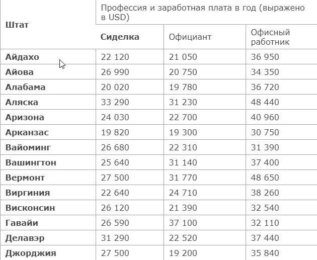 Как живут русские в германии в 2021 году: диаспора, общины, жизнь эмигрантов