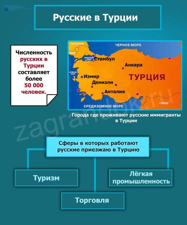 Как получить гражданство турции гражданину россии: какие документы нужны, вариант при замужестве, преимущества
