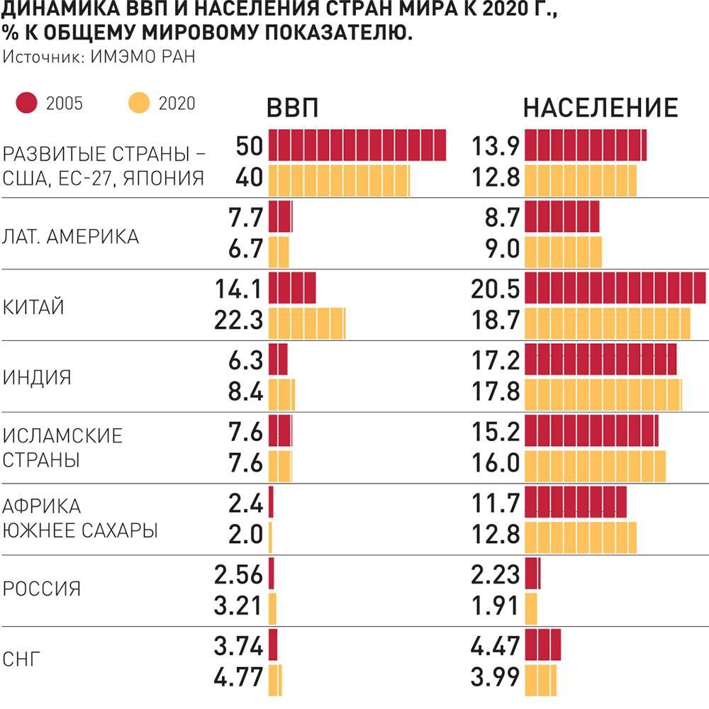 Эмиграция в китай из россии: способы переезда на пмж, отзывы иммигрантов