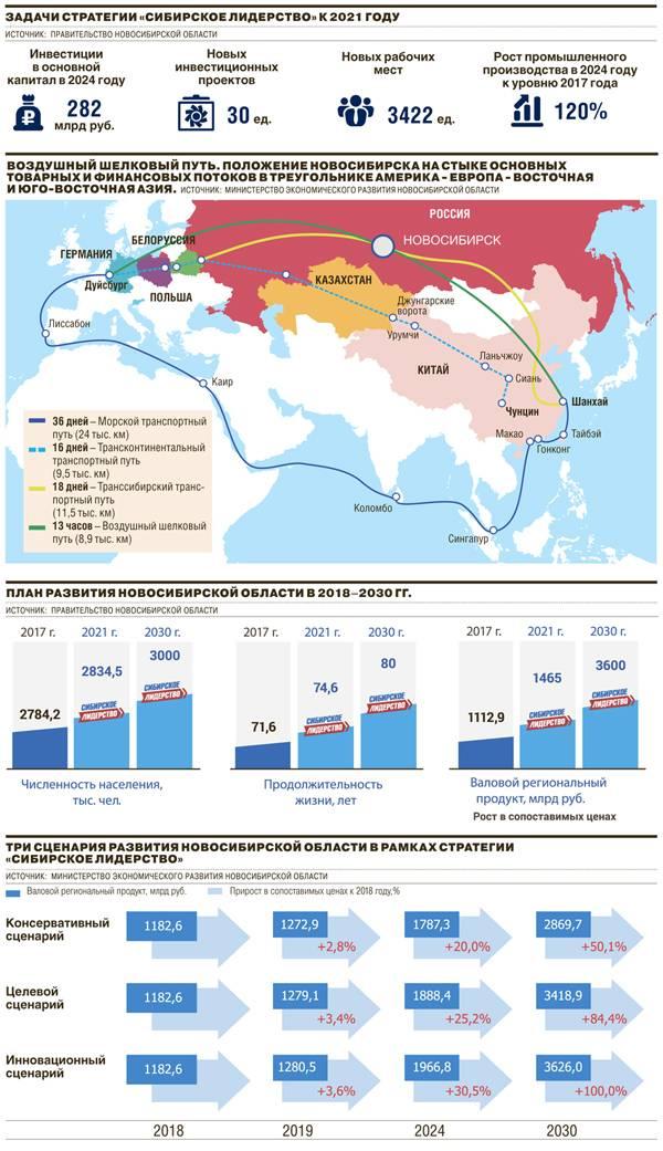 Китай через 20 лет — forbes kazakhstan